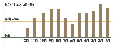 2014年運気土の民.jpg