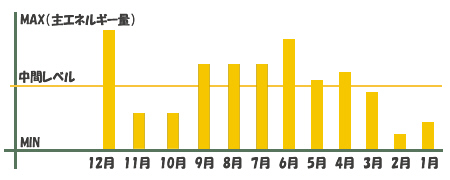 2014年運気金の民.jpg